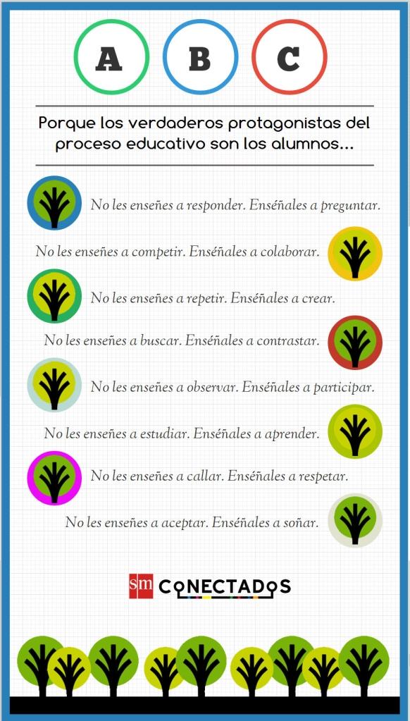 infografia_ensenanzas_prep