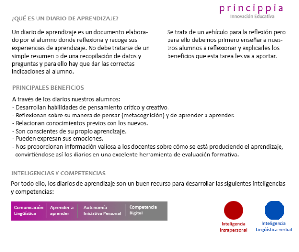 00_Diarios_Aprendizaje
